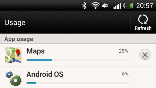 Google Maps Battery Usage